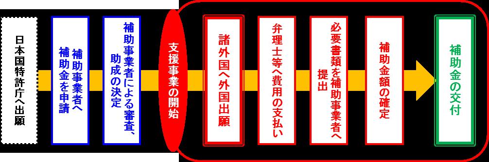 hojo_new1
